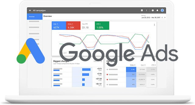 investir-google-ads-2020